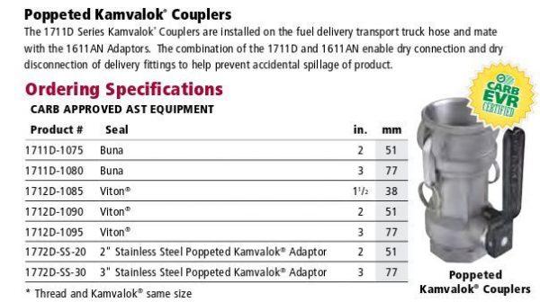 "Kamvalok 1711D-1075 2"" Couplers"
